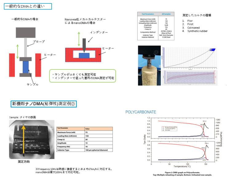 nanoTA測定原理図