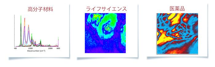 高分子材料・ライフサイエンス・医薬品